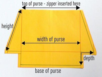 Tutorial: 15-minute zipper pouchCheryl Solari