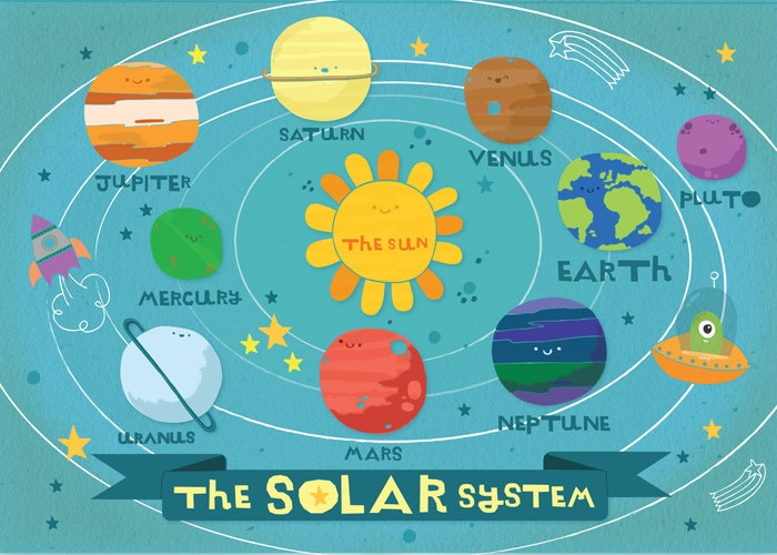 essay on solar system for kids Essay questions about the solar system for kids nearly eighty years ago an astronomer working at the lowell observatory in the united states made a discovery that.