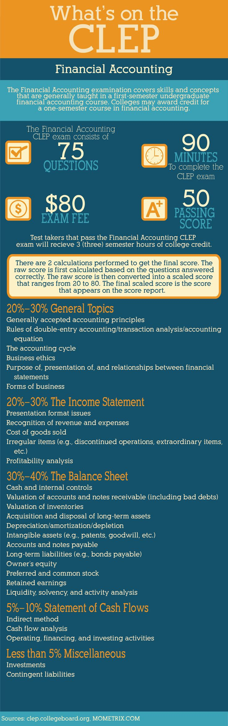 accounting and finance discussion questions Esl conversation lesson questions: free classroom handouts english lesson  on finance use for debates, discussions, speaking, conversations,.