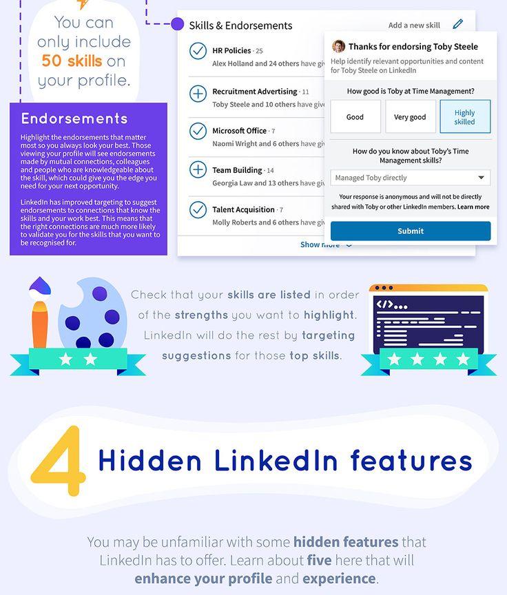 The Ultimate LinkedIn Cheat Sheet Resume skills