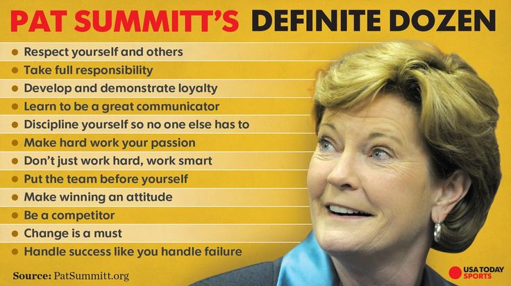 Coach Pat Summit's Definite Dozen