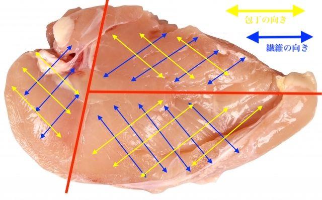 鶏 胸 肉 切り 方 鶏ムネ肉の切り方|楽天レシピ