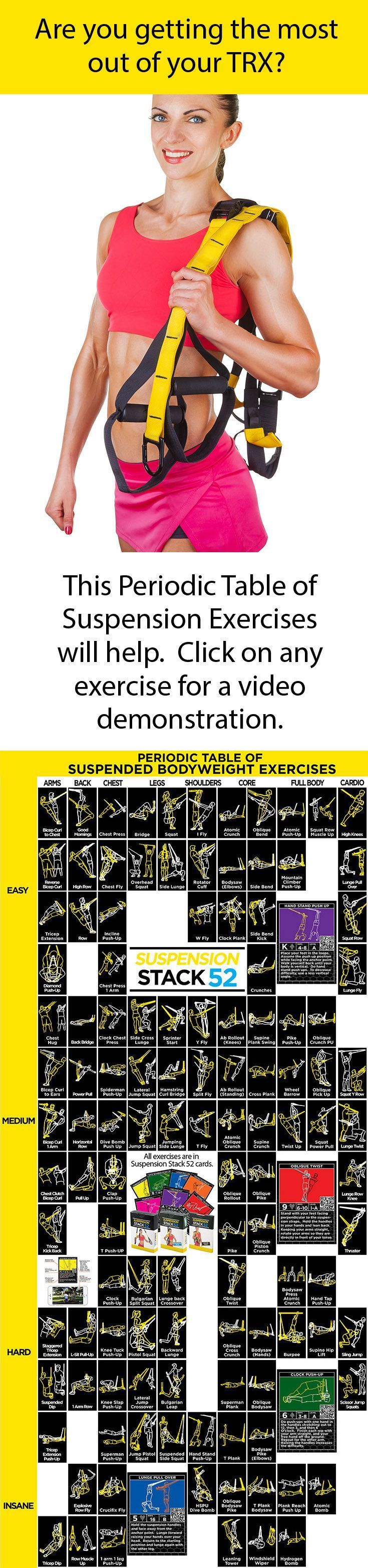 The 25 best periodic table group 1 ideas on pinterest group periodic table of suspension exercises gamestrikefo Images
