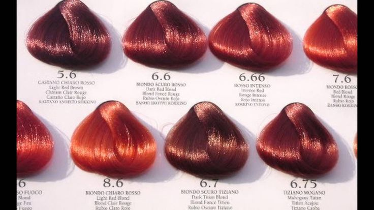 Red Hair Color Names - Best Hair Color for Black Natural Hair Check more at http://frenzyhairstudio.com/red-hair-color-names/