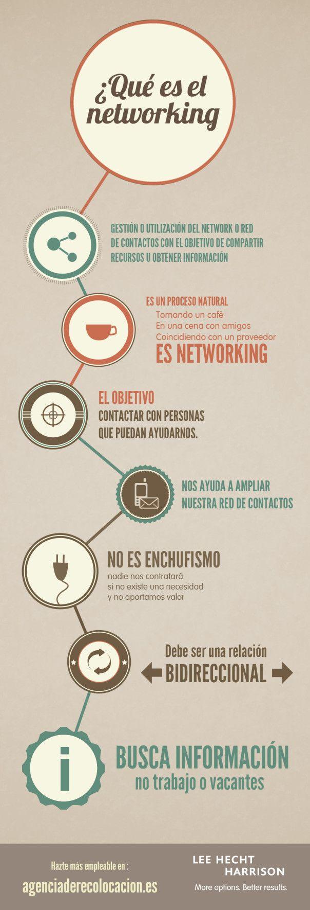 Muchas personas aún siguen preguntándose qué es el networking y para qué sirve…