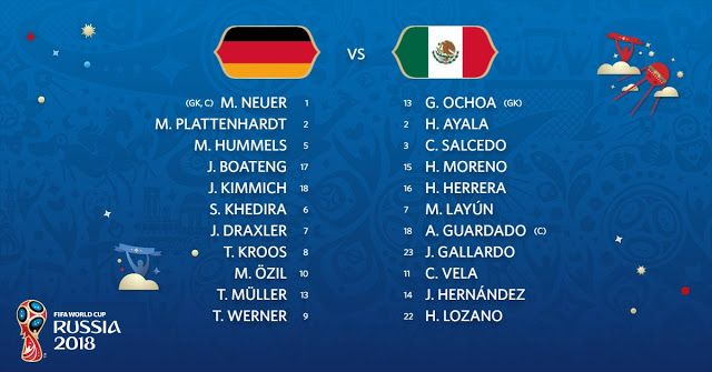 Starting Line Up Germany Vs Mexico Fifa World Cup Fifa World Cup Match