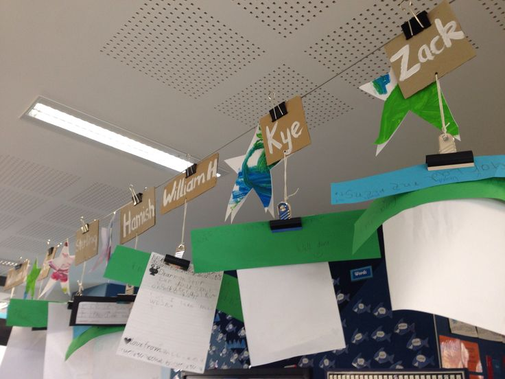 A way to display students work with ease!