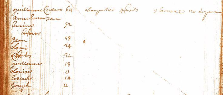 Recensement de 1681 de la famille de Guillaume Couture