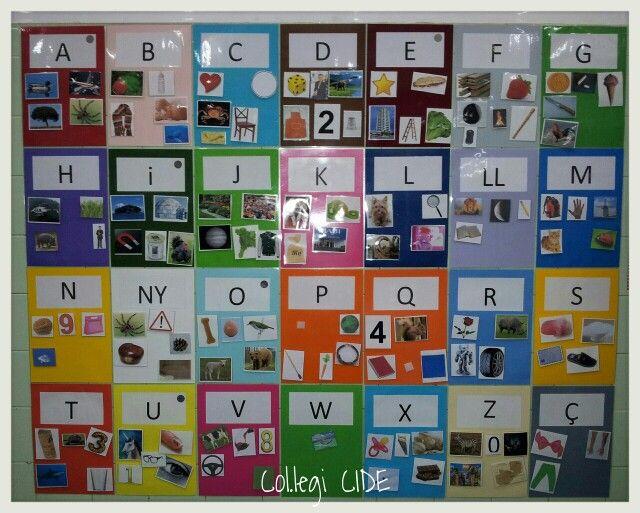 Abecedari de la classe: cada nin ha cercat les imatges d'una lletra. 5 anys.