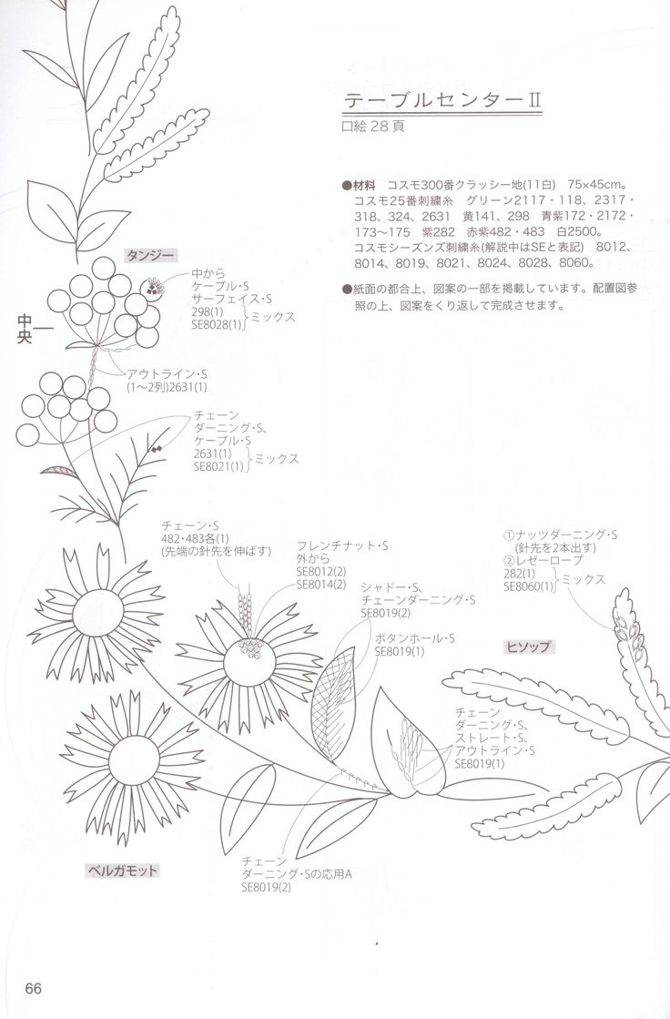 679 best embroidery pattern nak deseni images on pinterest imgbox fast simple image host herb embroideryembroidery needleshand embroidery patternsembroidery designsbrazilian embroiderydrawing bankloansurffo Gallery