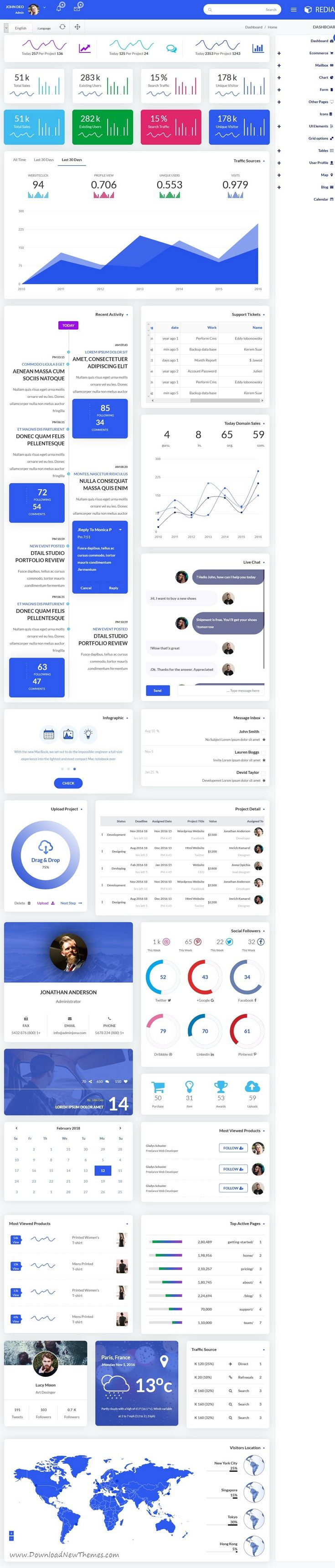Redial is clean and modern design responsive bootstrap #dashboard #template for custom #admin panels, CMS, CRM, SaaS, and web applications website to live preview & download click on Visit 👆 #RTL
