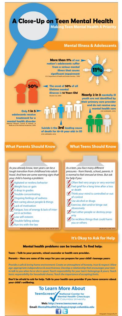 Infographic on Teen Mental Health.  Unfortunately, Teen Screen has closed down.  There are still resources for teens, though.  CrisisChat.org is one such resource.  Follow this pin to download handouts that can be distributed at schools, clubs, or wherever there are teenagers.