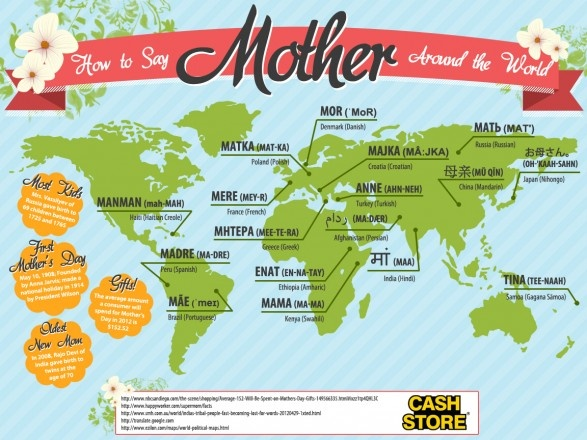 Happy Mother's Day, everyone! Do you know how you can say mother around the world? This info-graphics can help you in few places!