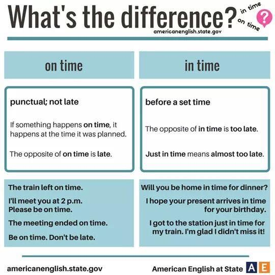 Forum | . | Fluent LandThe difference between ON TIME and IN TIME | Fluent Land