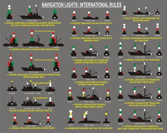 ship lights and shapes pdf