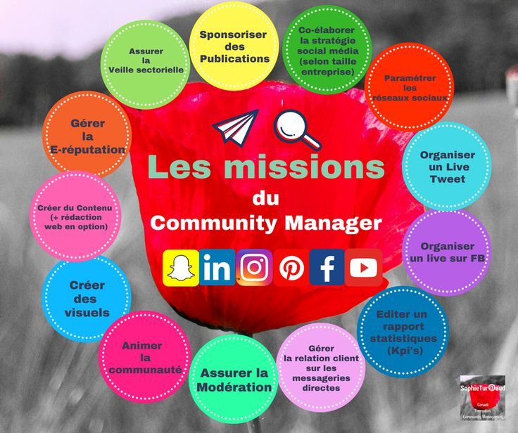 les missions d u0026 39 un community manager en 14 points via