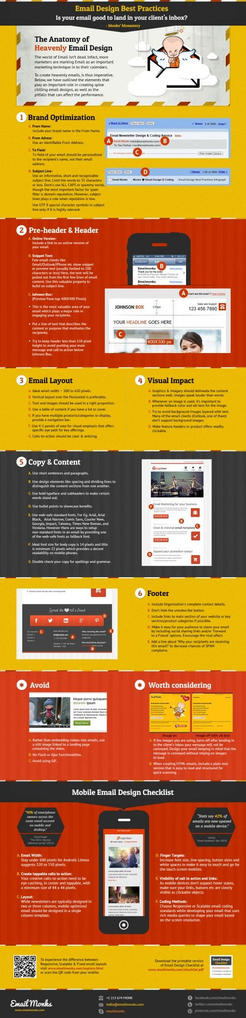 Email Newsletter Design Best practices Infographic @Email Monks