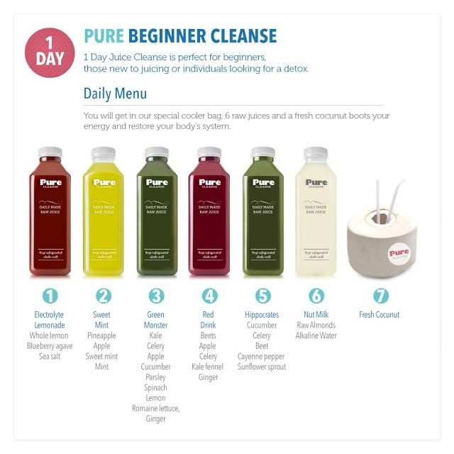 117 best juice cleanse recipes images on pinterest kitchens shake homemade juice one day juice cleansing for beginners it is good idea malvernweather Choice Image
