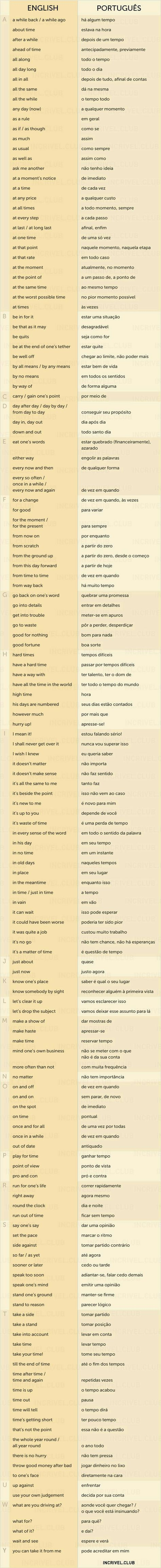 Aprenda inglês sozinho