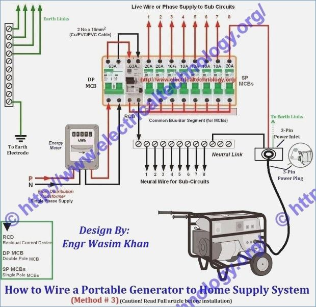 Generac Automatic Transfer Switch Wiring Diagram 100 Amp 3 Phase Portable Generator Basic Electrical Wiring Diy Generator