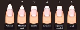 Tips de belleza: Belleza de manos.. Diferentes tipos de uñas: Manic...