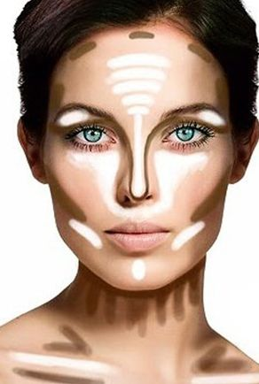 Make-up tips: Contouring -- Curated by: Luscious Lashes Inc | #108 - 1289 Ellis Street, Kelowna, BC, Canada V1Y 9X6 | (778) 478-0747