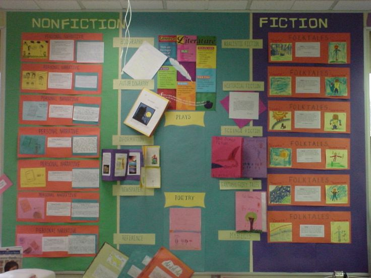 Esl Classroom Decorations : Best bulletin board ideas images on pinterest
