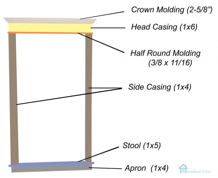 parts of window - trim  Without top casing - all windows in house