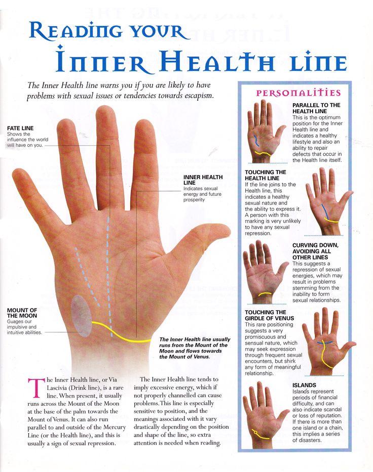 Reading Your Inner Health Line