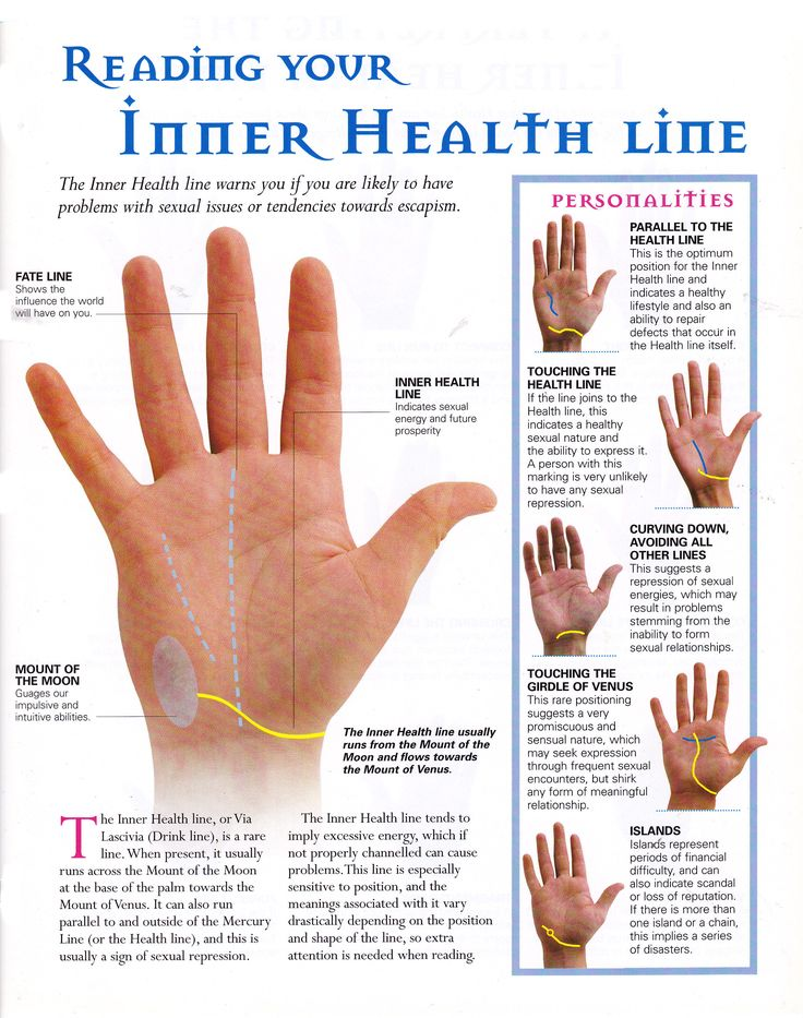 Divination: #Palmistry ~ Reading Your Inner Health Line.