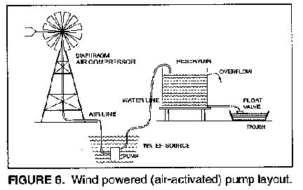 how to read wind diagrams