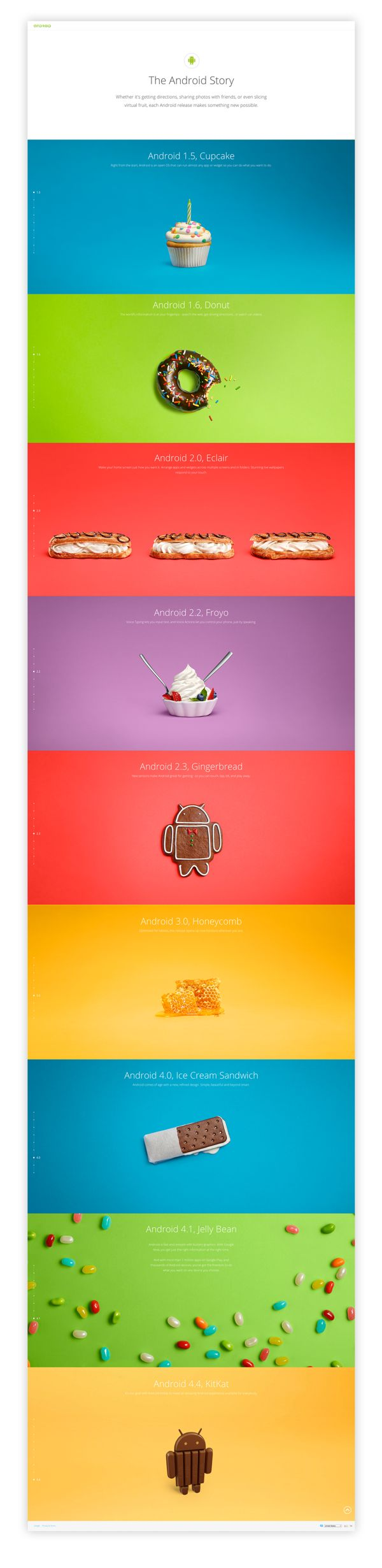 Android KitKat by Matt Delbridge