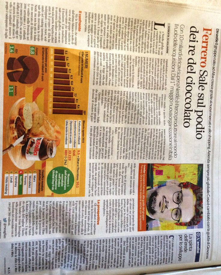 Una storia di successo made in #Italy #Ferrero