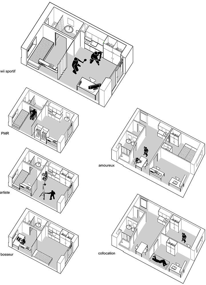 Les 25 meilleures id es de la cat gorie logement tudiant for Chambre etudiant 13