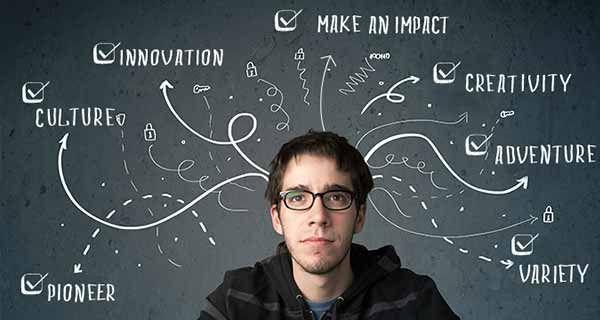 Abbiamo già parlato di come il potenziale della tua startup comincia dal brand. Ma tradurre l'accoglienza positiva dei tuoi clienti e il loro engagement in dati concreti da includere in un business plan per un investitore non è così intuitivo. L'altro problema che si pone è come farlo utilizzando tool gratuiti e seguendo un processo…