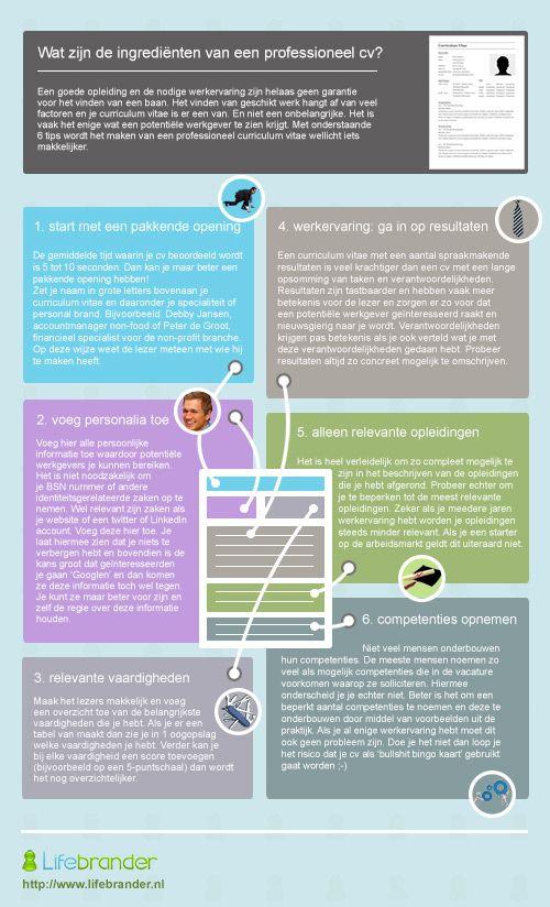 Ingrediënten van een curriculum vitae. Lees verder welke soorten cv's er zijn en handige tips op website http://www.carrieretijger.nl/carriere/solliciteren/sollicitatiebrief-en-cv/cv-opstellen