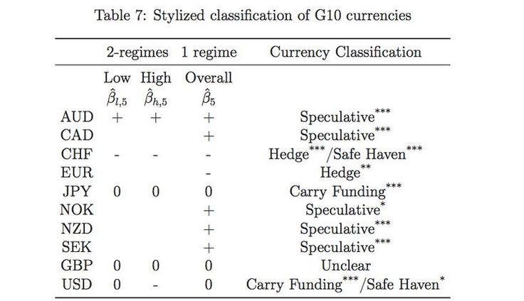 Bundesbank forex classification