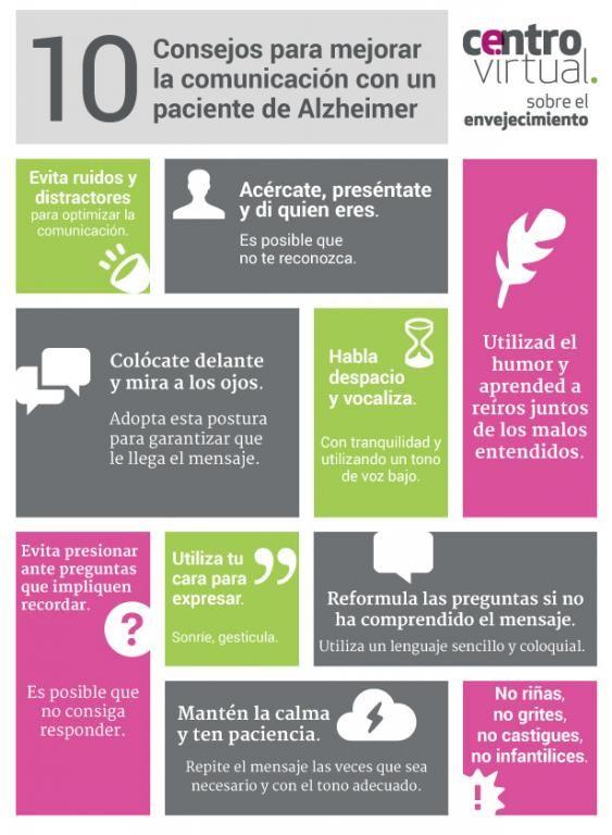 #Infografia 10 consejos para mejorar la comunicación con un paciente de Alzheimer