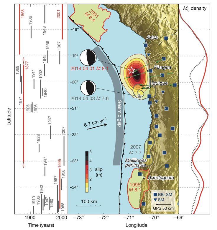 Peligro de terremoto en el Norte de Chile sigue siendo alto