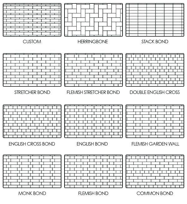 Encouraging Floor Tile Layout Figures Elegant Floor Tile Layout And Tile Laying Patterns Herringbone Tile Layo Tile Layout Subway Tile Patterns Diy Backsplash