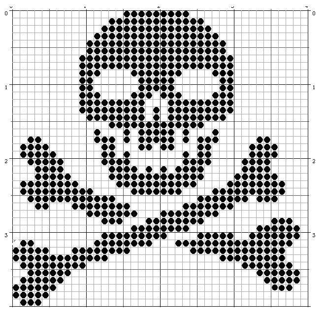 Skull cross stitch pattern...
