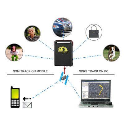 Mini Global Realtime Vehicle Gps Tracker Gps Alarm Security Stolen Tracking