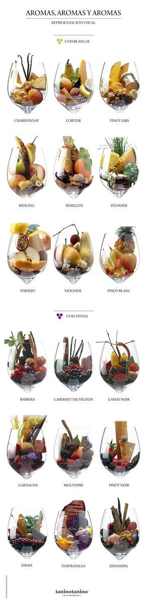 Wine Infographic - The flavors of wine. I love this. Knowing exactly what scent you're looking for when tasting is essential. When I'm trying to train my nose, I go to the spice market or flower market, and smell everything! I love being able to specify exact scents and differentiate between grape varietals. -Olivia #wine