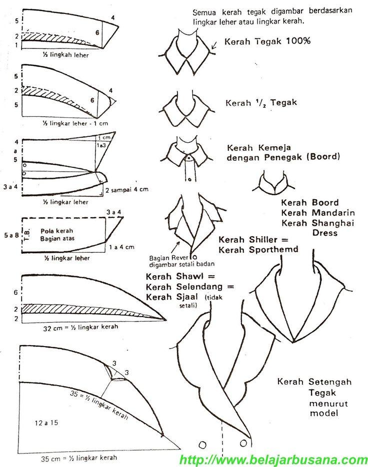 Melanjutkan posting sebelumnya tentang bahasan kerah rebah , kali ini kita akan bahas secara singkat tentang membuat pola kerah tegak dan...
