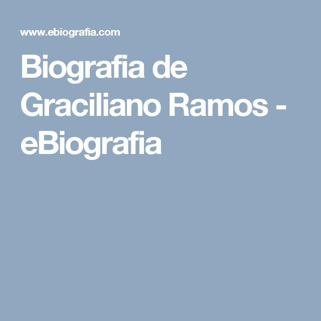 Biografia de Graciliano Ramos - eBiografia