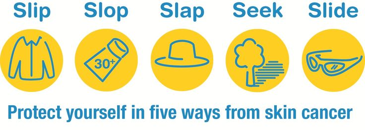Prevent and Protect yourself from Skin Cancer. For more information go to  http://www.actcancer.org/sun-smart/skin-cancer-prevention.aspx
