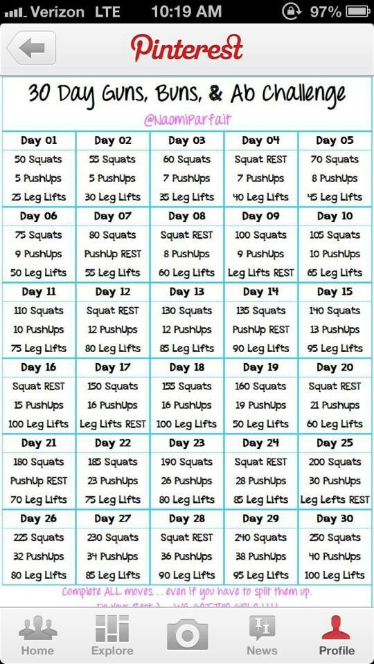 Fitness Pink : Guns, Buns and Abs- A 30 Day Challenge