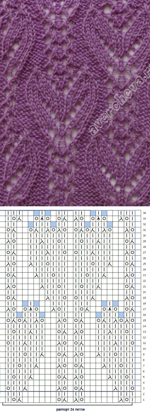 Tricot kniting