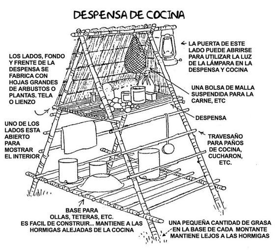 FICHAS TÉCNICAS PARA CAMPAMENTO: CONSTRUCCIONES (34 hojas):