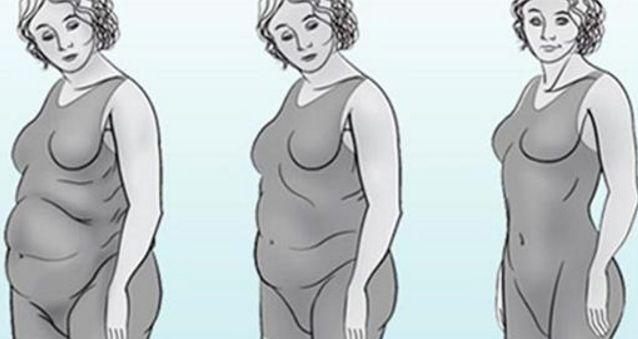 Con questo rimedio naturale potrai liberarti di pelle flaccida e cedimenti (gambe, braccia e addome)